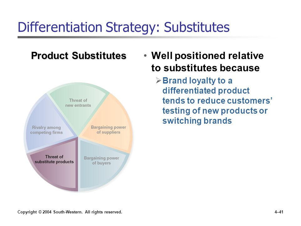 Differentiation Strategy: Substitutes
