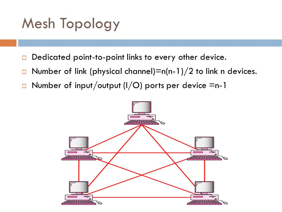 Mesh Topology Dedicated point-to-point links to every other device.