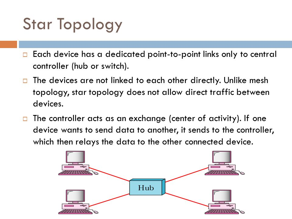 Star Topology Each device has a dedicated point-to-point links only to central controller (hub or switch).