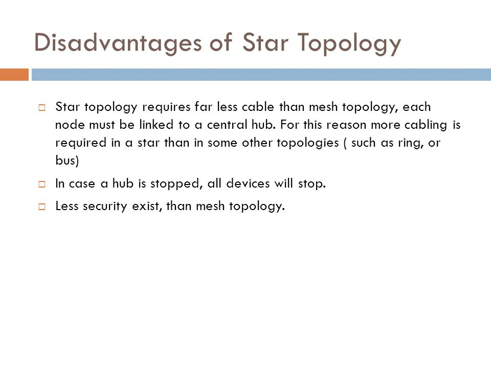 Disadvantages of Star Topology