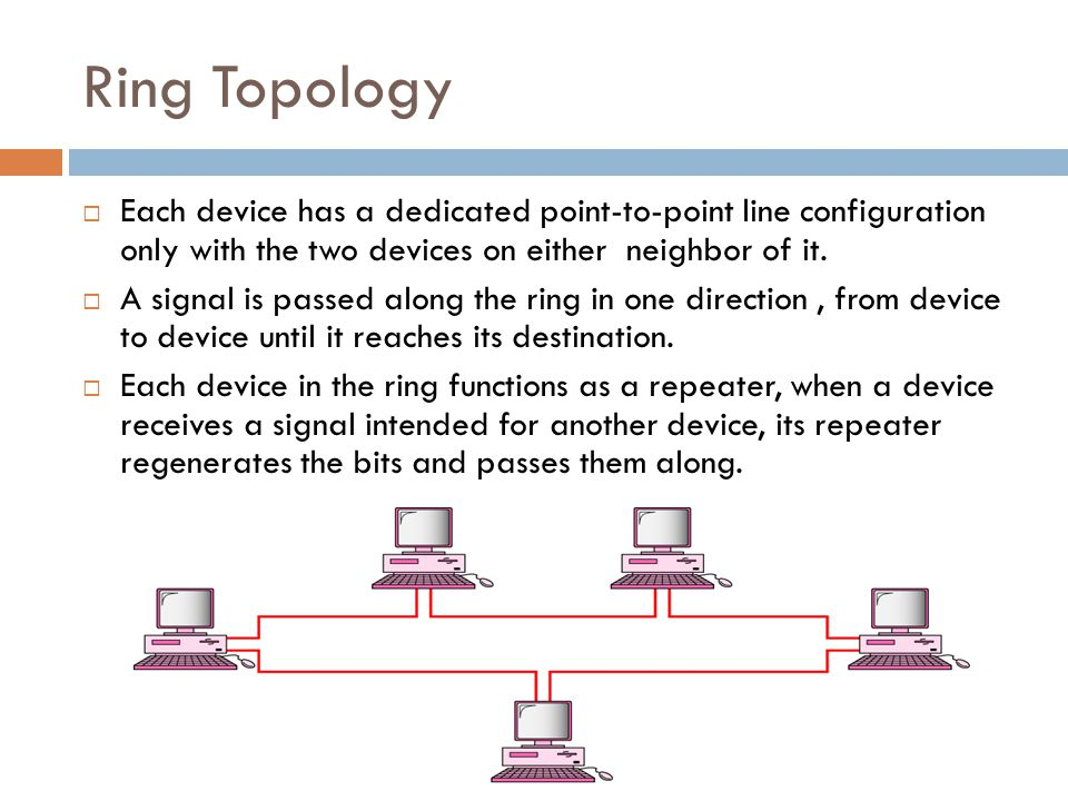 Ring Topology Each device has a dedicated point-to-point line configuration only with the two devices on either neighbor of it.