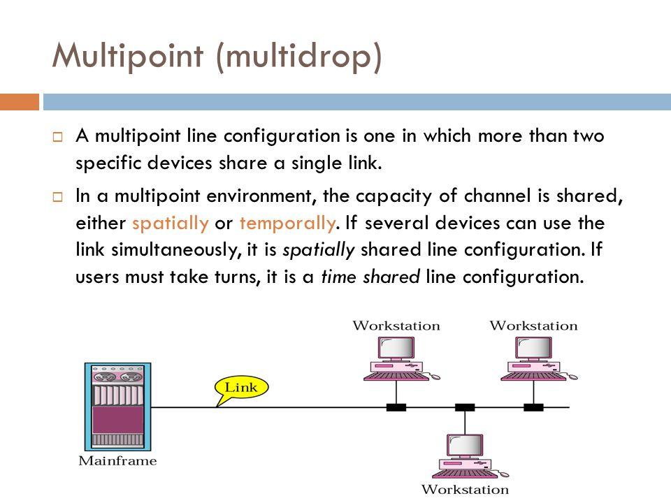 Multipoint (multidrop)