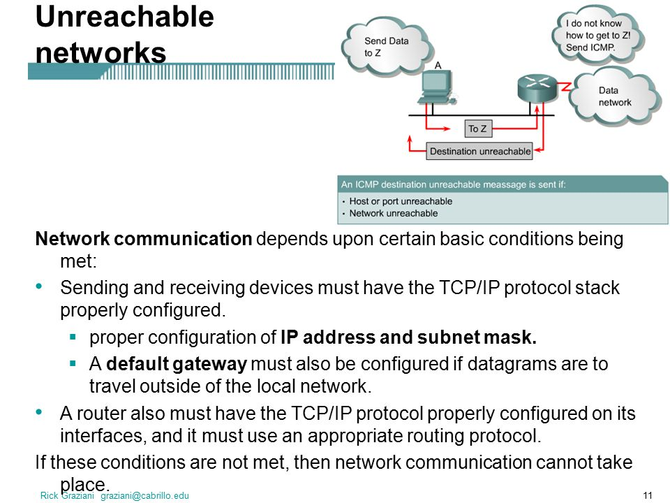 Unreachable networks Network communication depends upon certain basic conditions being met: