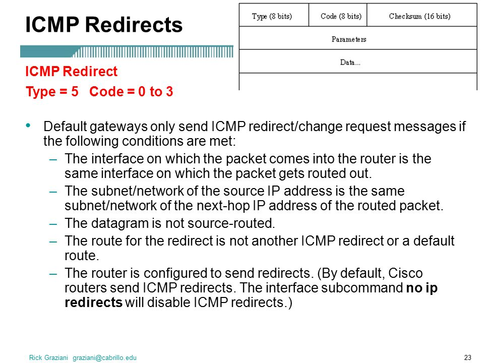ICMP Redirects ICMP Redirect Type = 5 Code = 0 to 3