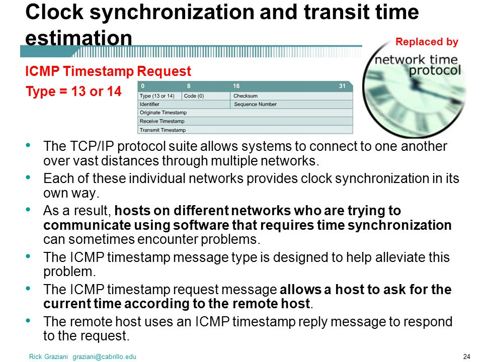 Clock synchronization and transit time estimation