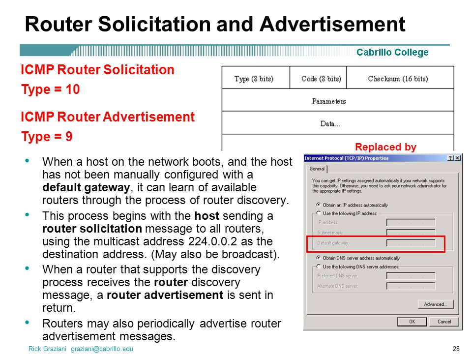 Router Solicitation and Advertisement