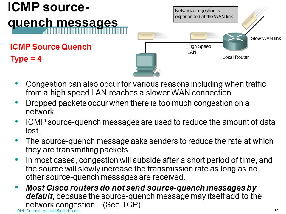 ICMP source-quench messages