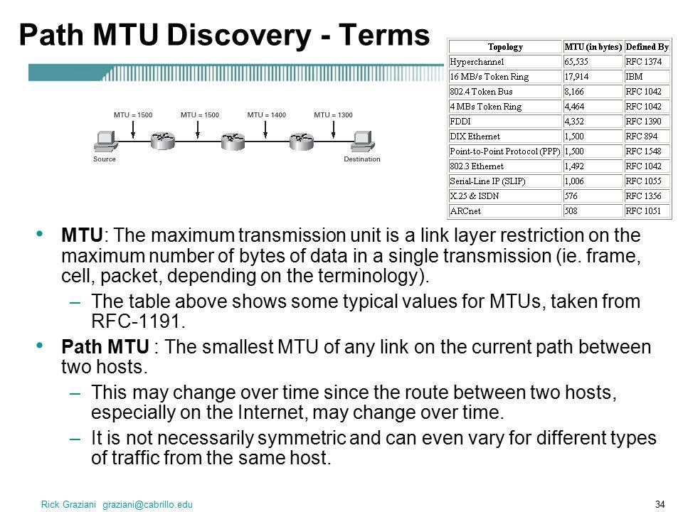 Path MTU Discovery - Terms