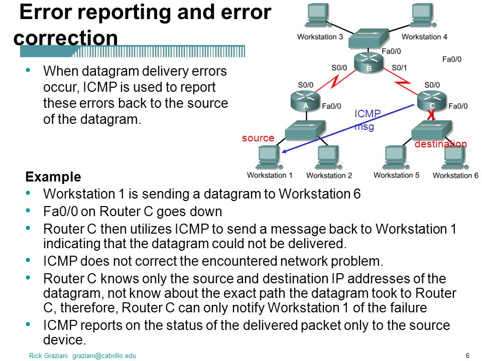 Error reporting and error correction