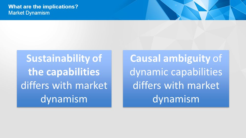 Sustainability of the capabilities differs with market dynamism