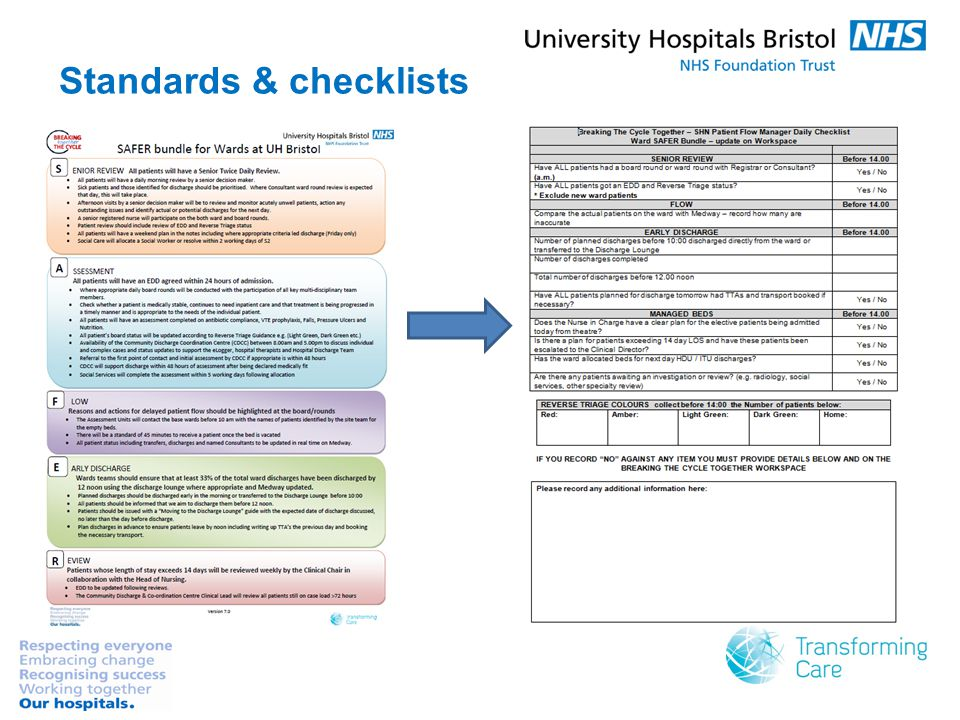 Standards & checklists