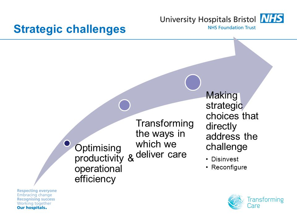 Strategic challenges Optimising productivity & operational efficiency. Transforming the ways in which we deliver care.