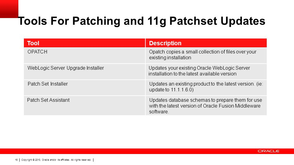 Tools For Patching and 11g Patchset Updates