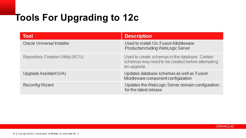 Tools For Upgrading to 12c