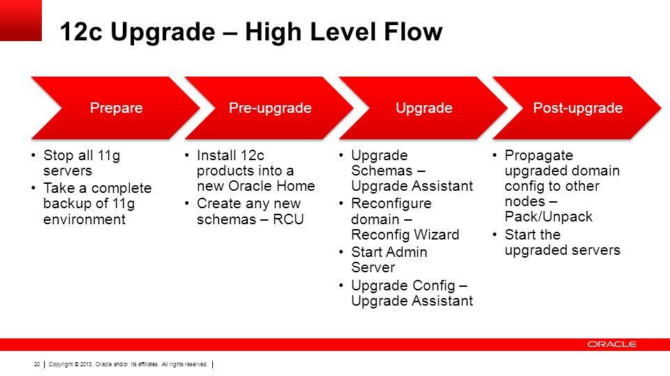 12c Upgrade – High Level Flow