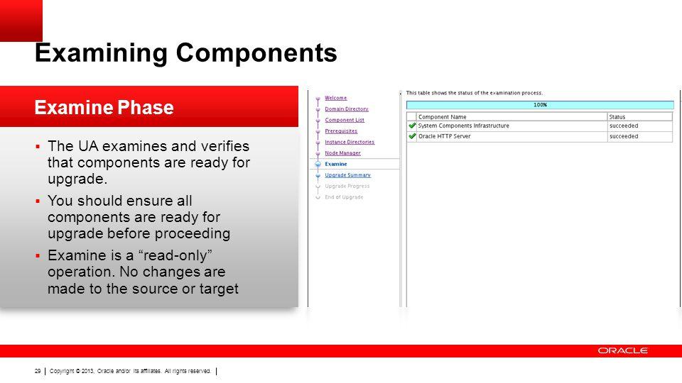 Examining Components Examine Phase