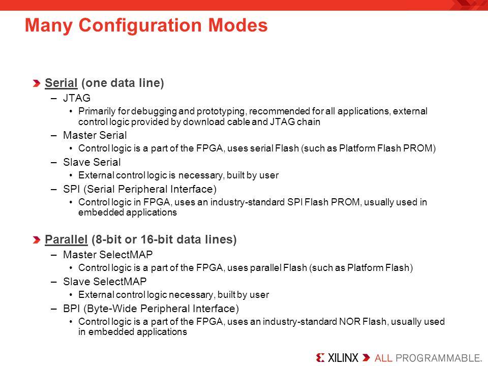 Many Configuration Modes