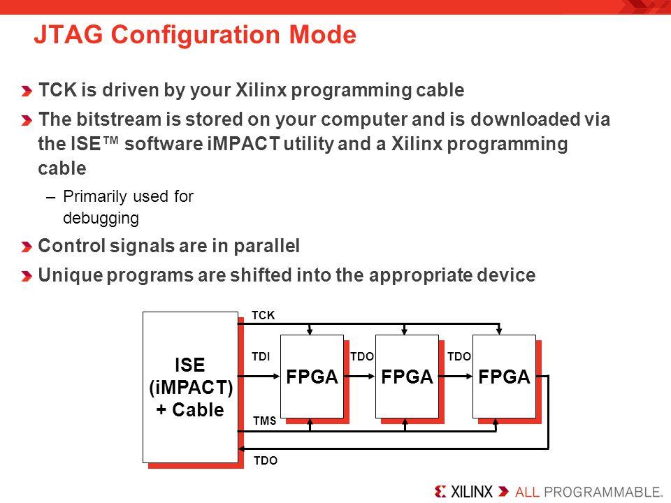 JTAG Configuration Mode