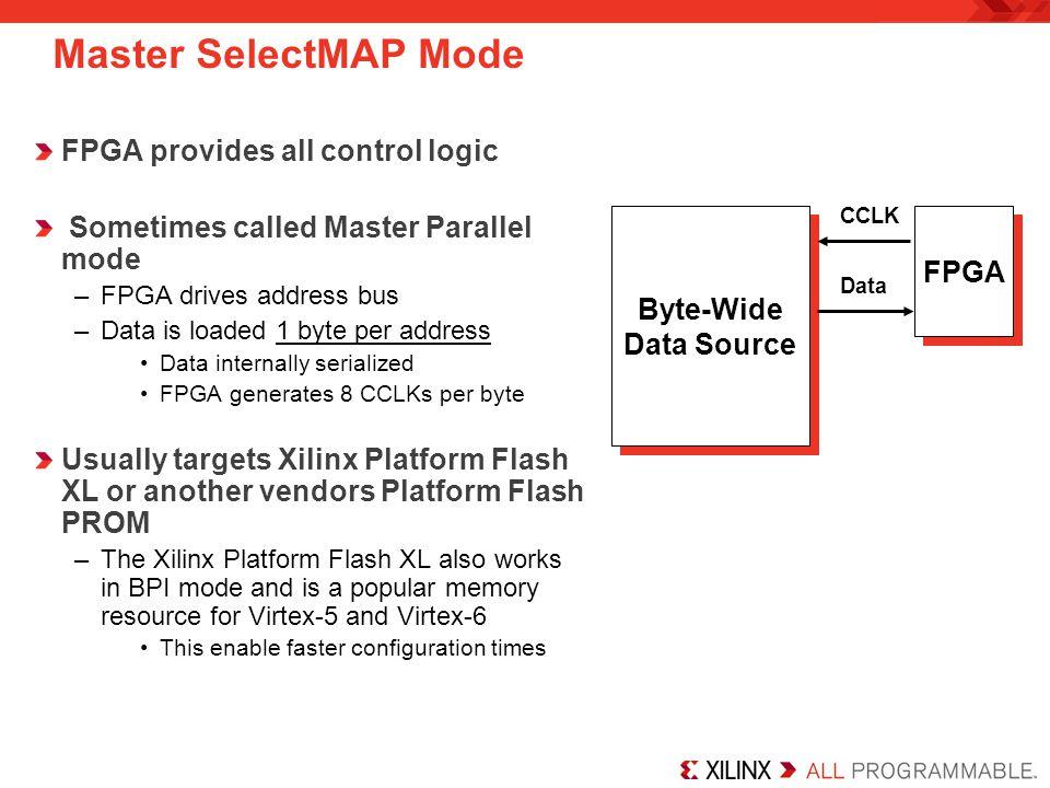 Master SelectMAP Mode FPGA provides all control logic