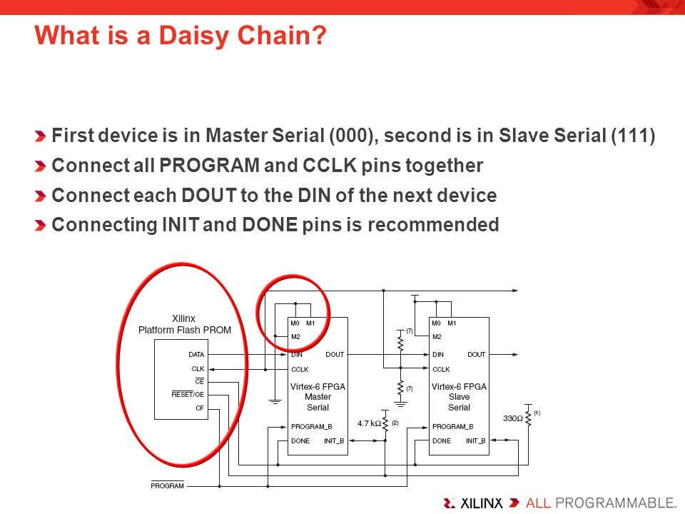 What is a Daisy Chain First device is in Master Serial (000), second is in Slave Serial (111) Connect all PROGRAM and CCLK pins together.