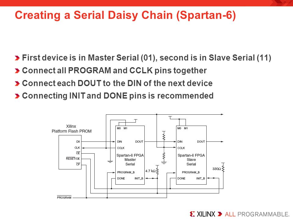 Creating a Serial Daisy Chain (Spartan-6)