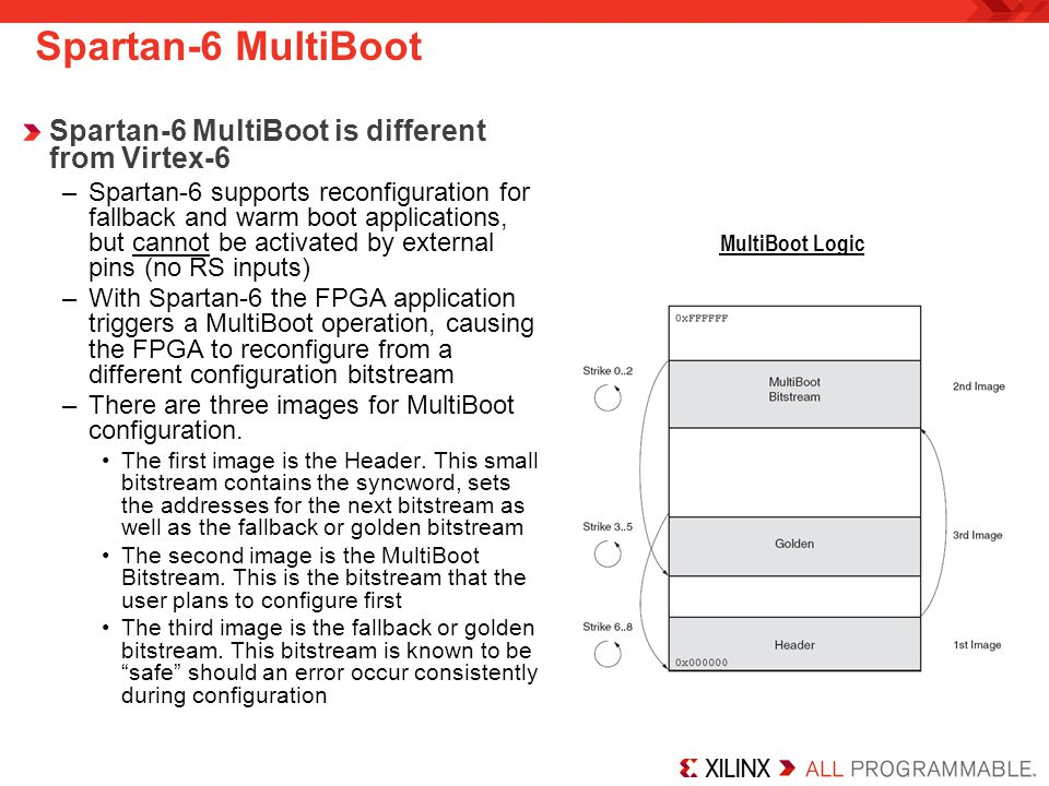 Spartan-6 MultiBoot Spartan-6 MultiBoot is different from Virtex-6