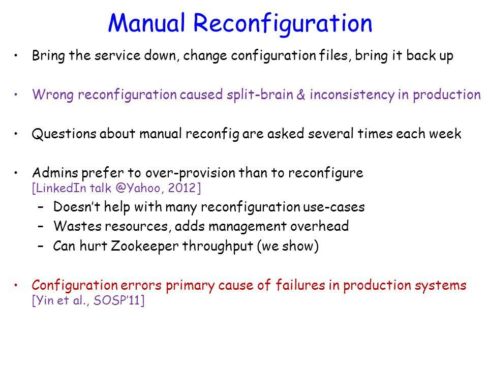 Manual Reconfiguration