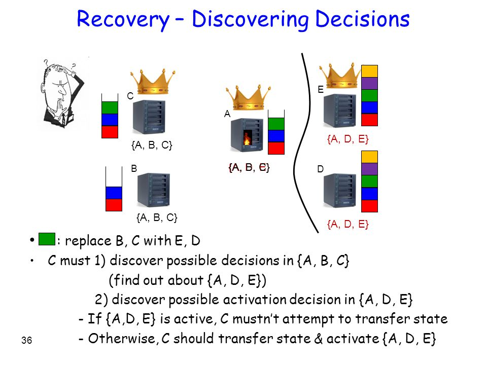 Recovery – Discovering Decisions