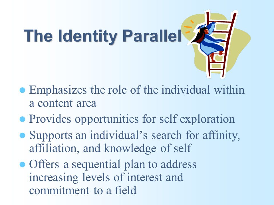 The Identity Parallel Emphasizes the role of the individual within a content area. Provides opportunities for self exploration.