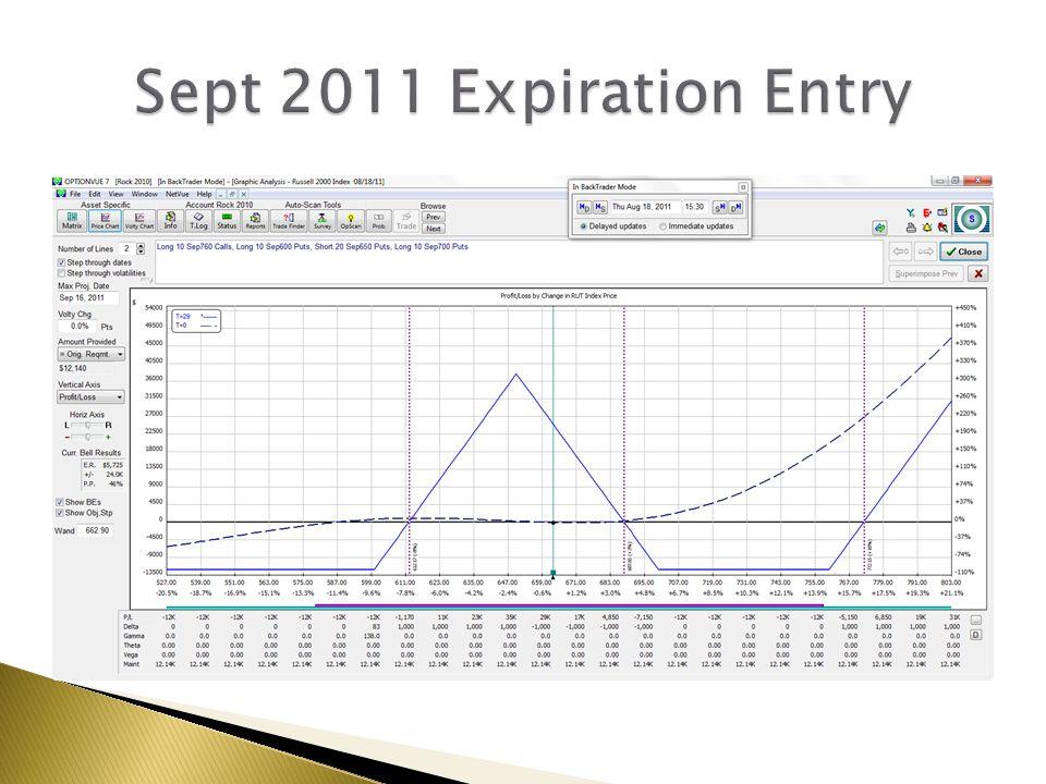 Sept 2011 Expiration Entry