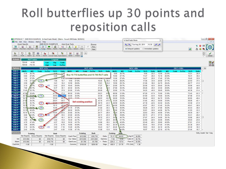 Roll butterflies up 30 points and reposition calls