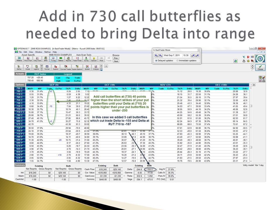 Add in 730 call butterflies as needed to bring Delta into range