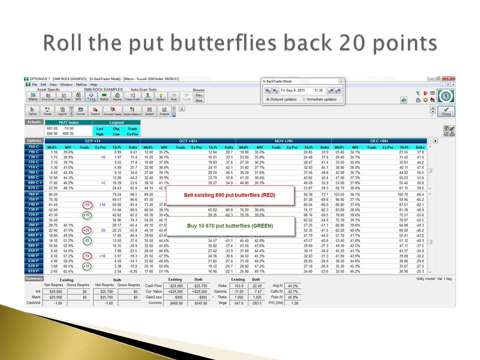 Roll the put butterflies back 20 points