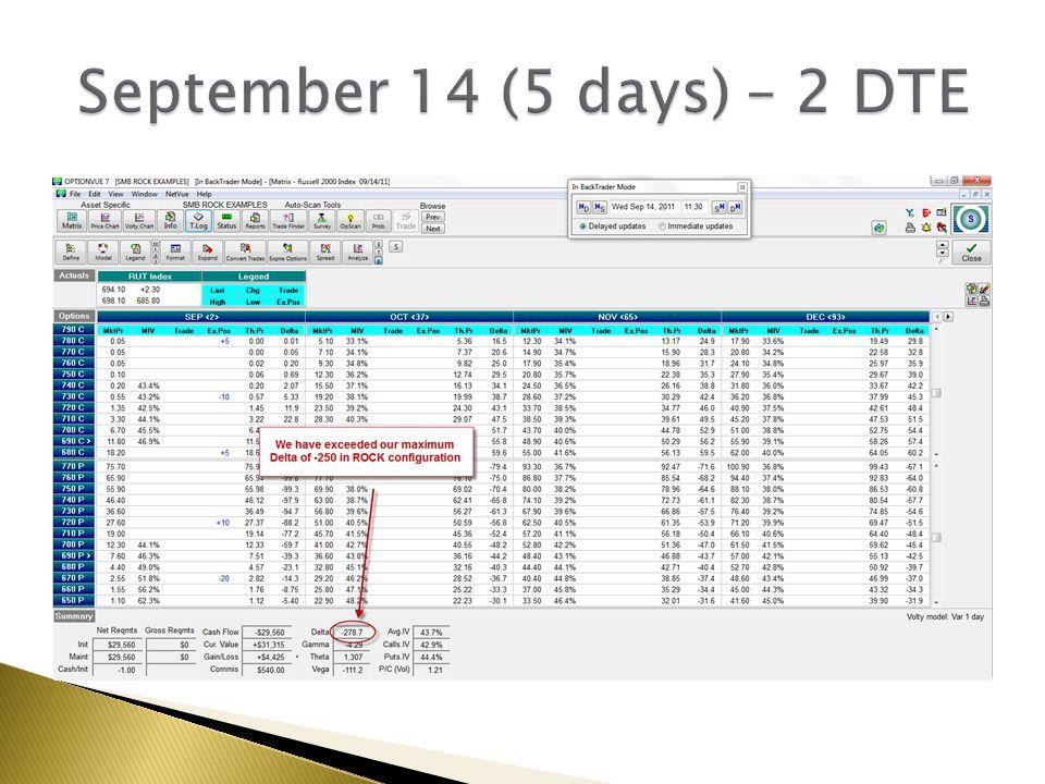 September 14 (5 days) – 2 DTE