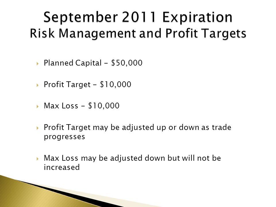 September 2011 Expiration Risk Management and Profit Targets