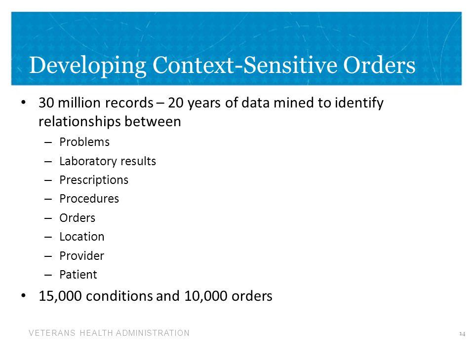 Developing Context-Sensitive Orders