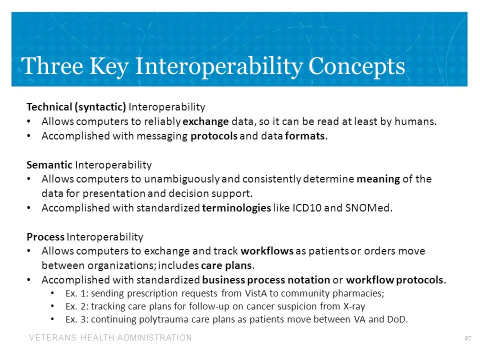 Three Key Interoperability Concepts