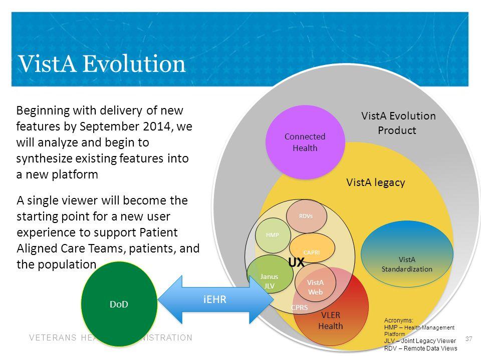 VistA Standardization
