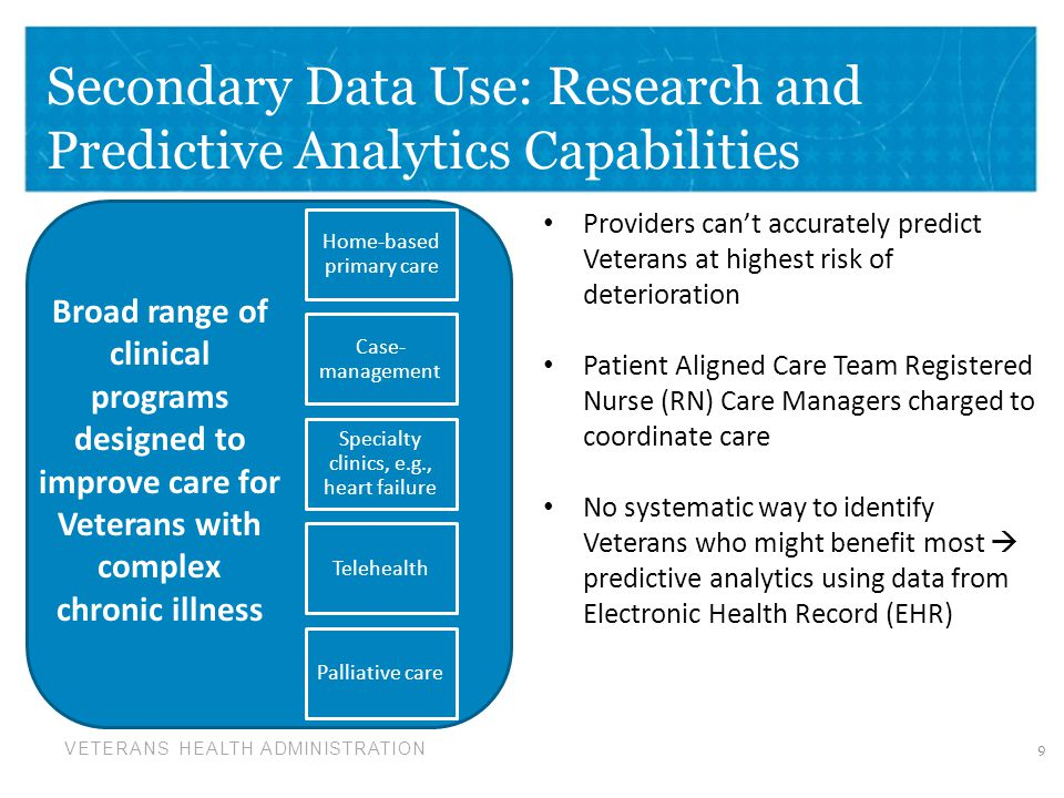 Secondary Data Use: Research and Predictive Analytics Capabilities