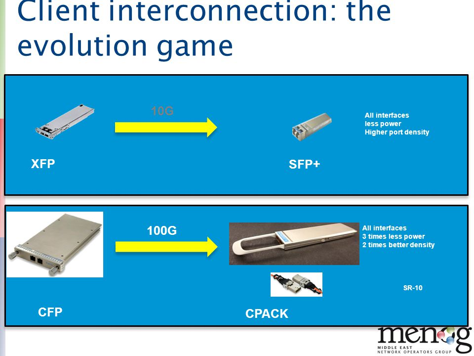 Client interconnection: the evolution game