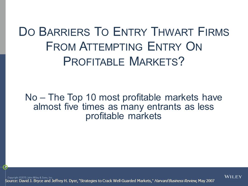 Do Barriers To Entry Thwart Firms From Attempting Entry On Profitable Markets