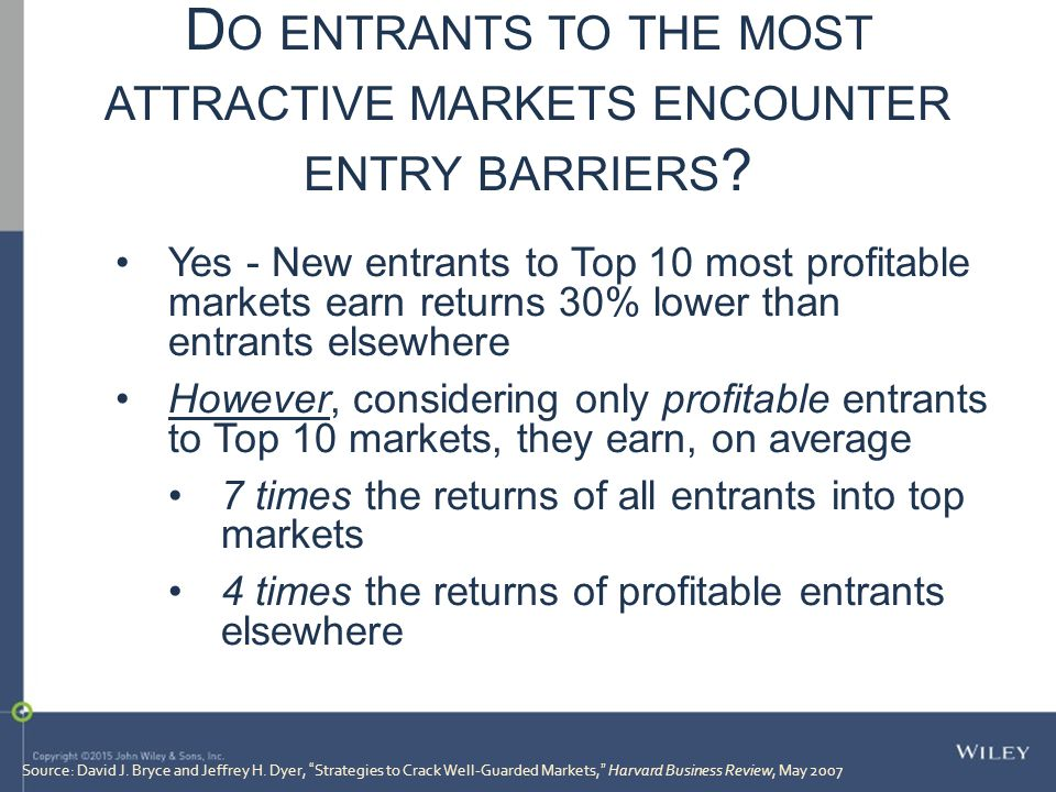 Do entrants to the most attractive markets encounter entry barriers