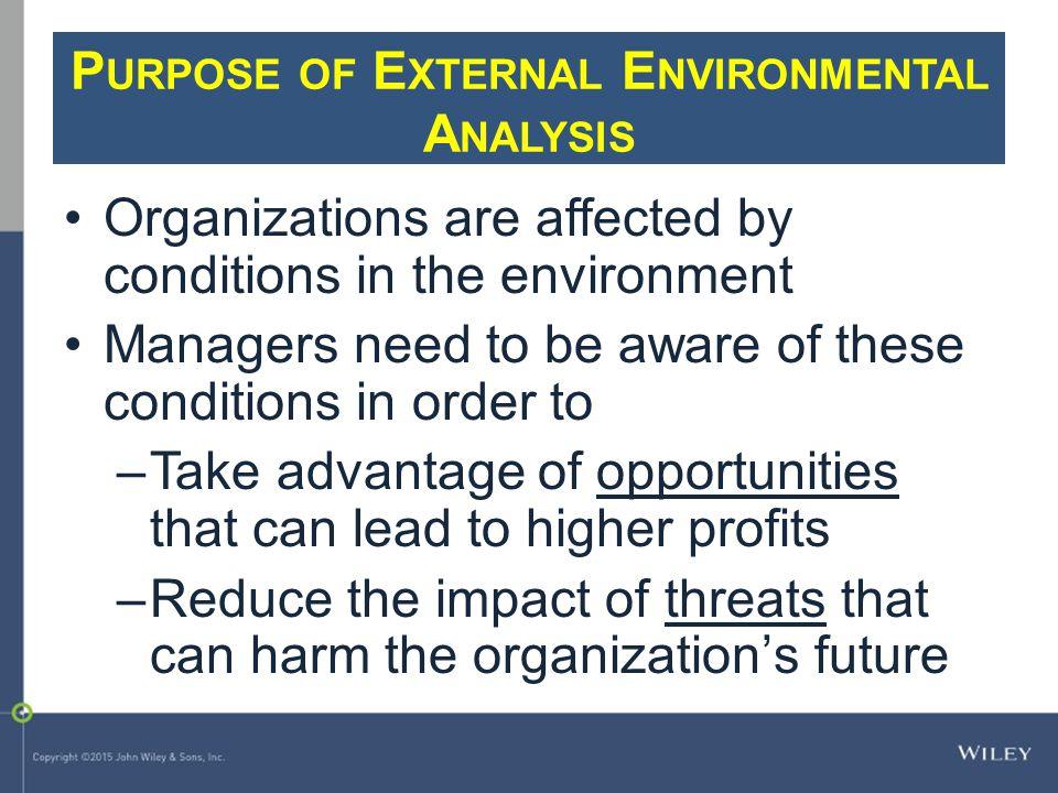 Purpose of External Environmental Analysis