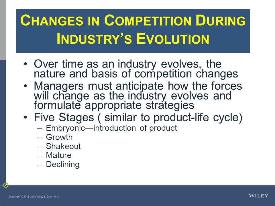 Changes in Competition During Industry's Evolution