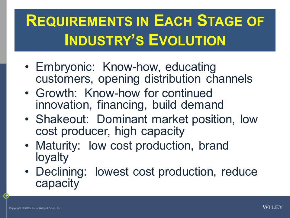 Requirements in Each Stage of Industry's Evolution