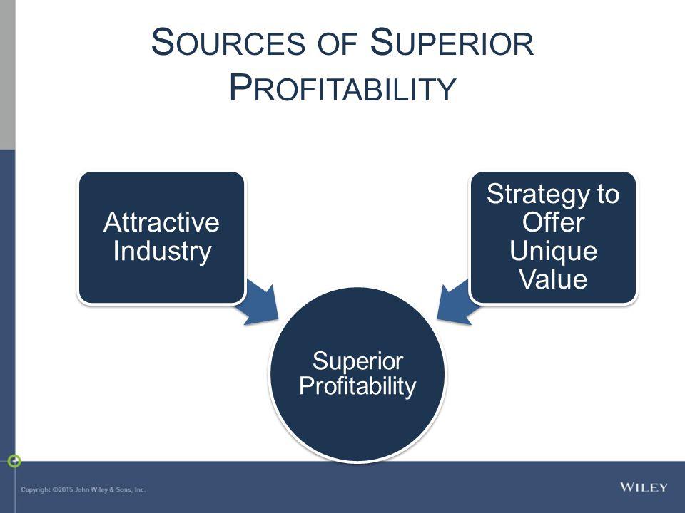 Sources of Superior Profitability