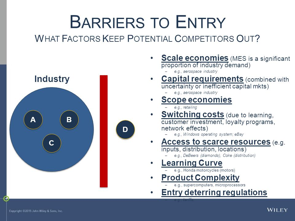 Barriers to Entry What Factors Keep Potential Competitors Out