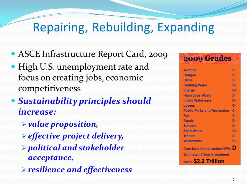 Repairing, Rebuilding, Expanding