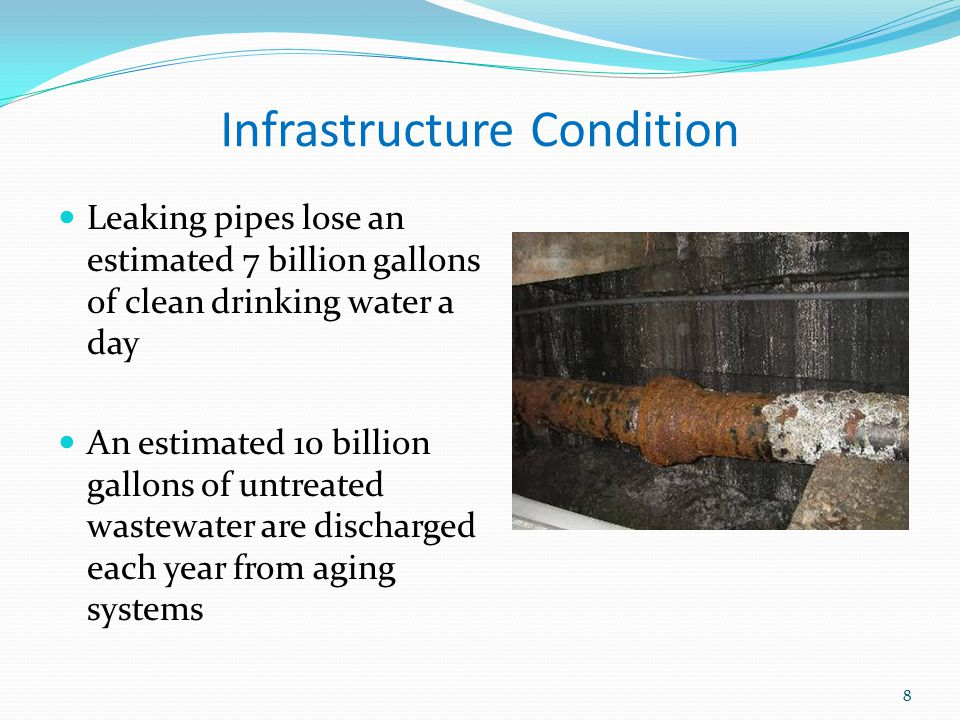 Infrastructure Condition