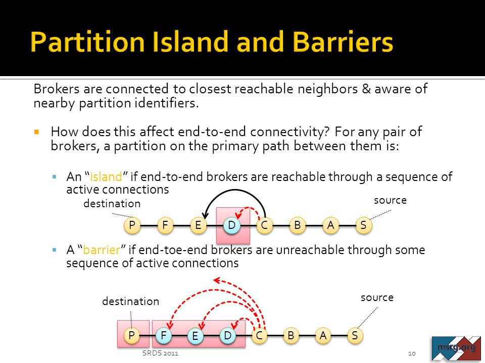 Partition Island and Barriers